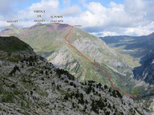 KV Canfranc Top 10 Kilómetros Verticales 2020